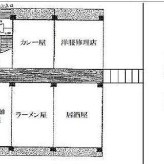 大泉学園駅2分の好立地!スナック・バー・重飲食可能! 1階店舗です♪