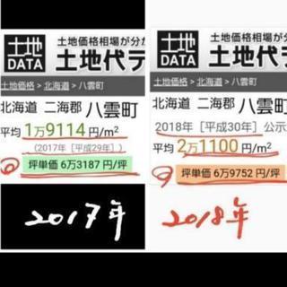 本日限定!!坪単価約7万円を1万円!!超激安価格で早い者勝ち!!坪...