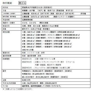 水戸駅徒歩7分評価額1億以上の収益20%ビル