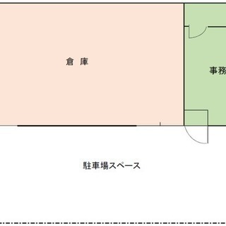 格安倉庫  土地41.8坪  四国(徳島県 海陽町)