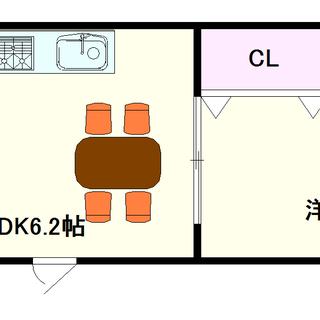 【サザンクロス】2号タイプ!1DKタイプ!ワンフロア2戸の全室角...
