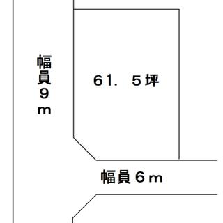 伊賀市白樫・メイン通り角地・60,5坪・売土地
