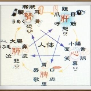 漢方アロマケアリスト講座