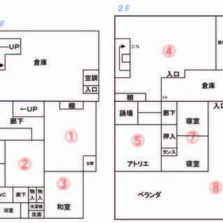 住み込みもOK!店舗付き一戸建て住宅 - 渋川市