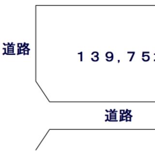 船井郡京丹波町院内・139,7坪・南西角地・売土地
