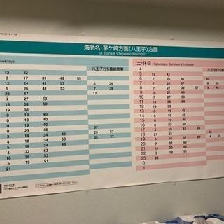 JR相模線 橋本駅 ホーム4番線時刻表 2010年
