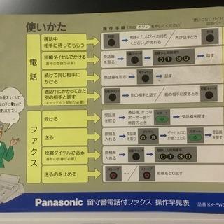 Panasonic留守番電話付ファクス 操作早見表 KX-PW3...