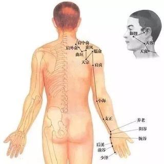 片頭痛、頸椎症、五十肩、腰痛、交通事故後遺症⋯⋯普通のマッサージ...
