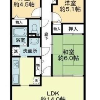 【中古マンション】サーパス川内8階 3LDK