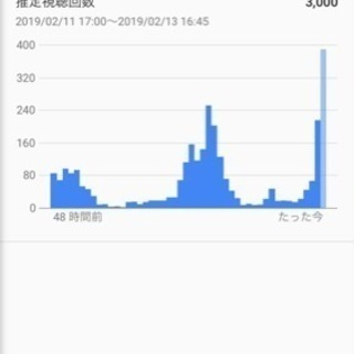 YouTubeメンバー募集!登録者約1万人!
