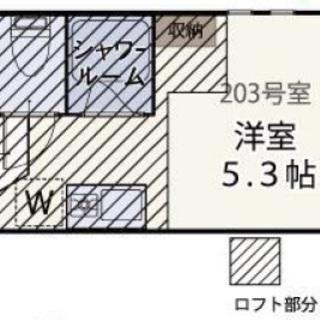 【保証人なし/保証会社不要/水商売/無職/フリーター/ブラック O...