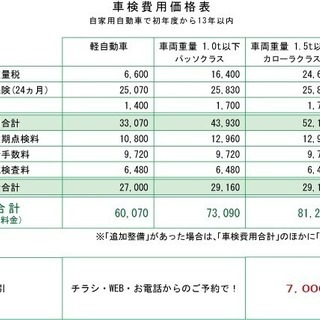 ☆お車の車検・修理・ご購入など、お気軽にご相談ください☆ カーケアショップ フローリッシュ - 札幌市