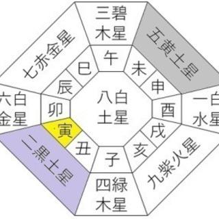 九星気学を使って幸せな人生を手に入れよう!