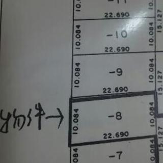 江別あけぼの バス通り面す!店舗用地