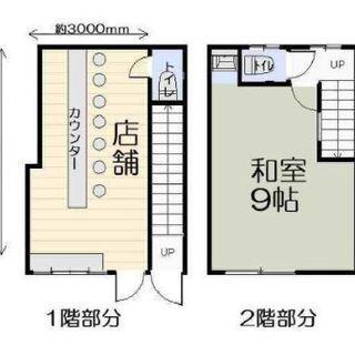 ★居酒屋居ぬき貸★ 店舗・事務所(一括)  上野芝駅12分 店舗 ...