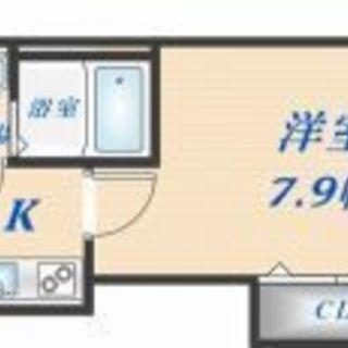 長田駅付近で一人暮らしをお考えの方へ♩