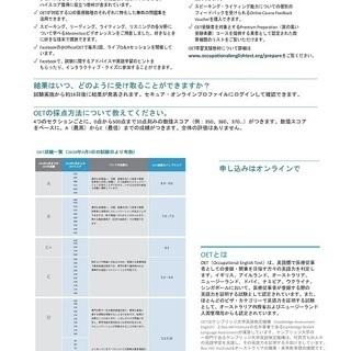 ・Medical English・メディカルイングリッシュ・医療・ナース・医者・英語・OET・Japan − 福岡県