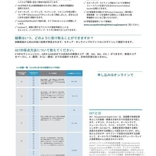 Medical English・医療英語・Occupational English Test - BEPPU STATION - 教室・スクール