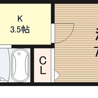 地下鉄・阪神・JRの3沿線が徒歩圏内!