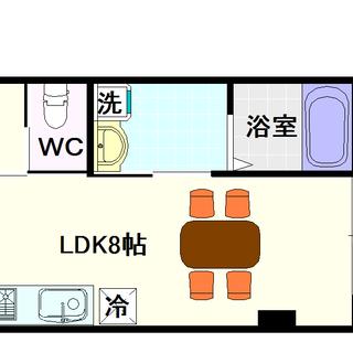 【五十嵐ビル】1号タイプ!2LDKタイプ!振り分けタイプで使いやすい!