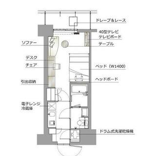 都営大江戸線 牛込神楽坂 2019年6月末まで礼金0円キャンペー...