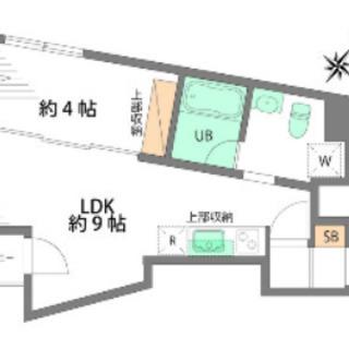 高田馬場駅徒歩圏1LDK