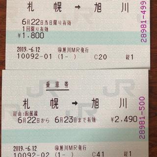 札幌↔旭川 JR切符