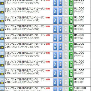 八広 ★新築★★クローゼット ★2口ガスコンロシステムキッチン★...