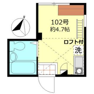 京成小岩駅 ★礼金敷金なし★即入居