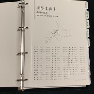 JR北海道10周年記念 メモリアルチケットマラソン