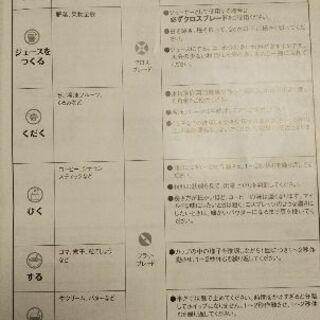マジックブレット デラックス − 広島県