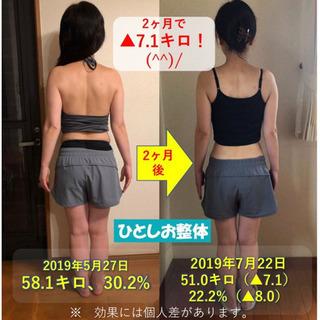 【名古屋市】食事制限によるダイエットが危険な3つの理由