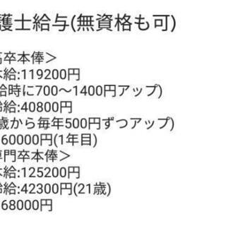 (3名決まりました)栃木県栃木市の障害者支援施設