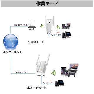 ルーター wifi 新品未使用 300Mbps WIFI無線LA...