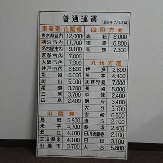 昭和レトロ運賃表
