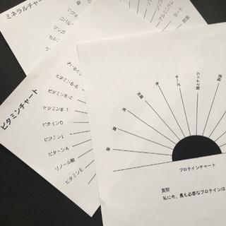 【特典付★残1名様】ZOOMオンラインスタート!ペンデュラムde...
