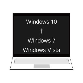 【相談無料】Windows10のアップデートのご相談やパソコンの...