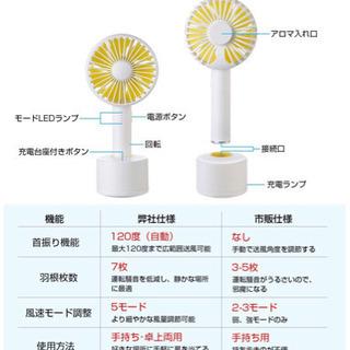 小型手持ち扇風機★新品★最新型