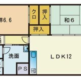 ◆申込◆☆中央区小笹2LDK☆犬、猫飼育可能☆内装リフォー…