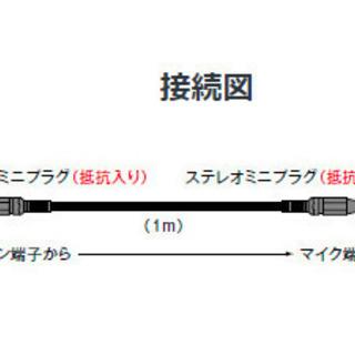 オーディオ用接続コード(ステレオミニプラグ-ステレオミニプラグ)