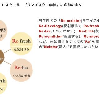 【足ツボスクール開講前キャンペーン】25年以上の実績!関西・大...