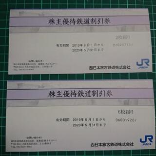 JR西日本株主優待割引券