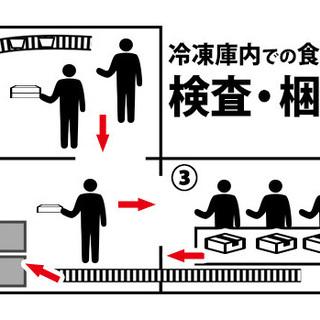 ◆軽くて安心!◆食品の検査・梱包【未経験歓迎】