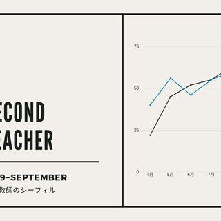 日本初:2ndティーチャー家庭教師は料金半額で案内