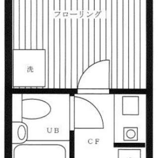 【東京23区他/保証人なし/保証会社不要/水商売/無職/ブラック...