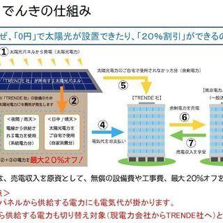 突然の停電! 震災時にもご家族の安全を確保できる0円ソーラーパネルをご検討下さい! - 千葉市