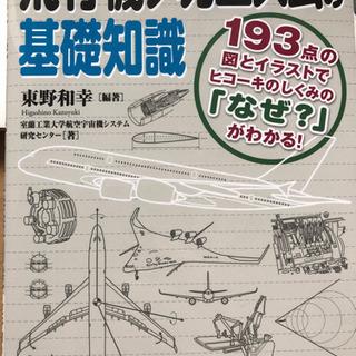 飛行機メカニズムの基礎知識