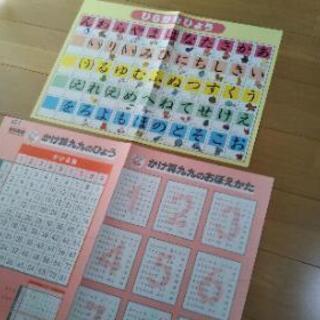 値下げ【ひらがな・小1漢字・九九】 ポスター2点