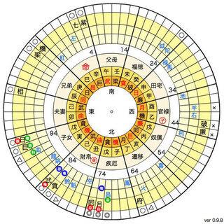 人生好転☆紫微斗数占星術にタロットを併用したお悩み相談【対面&Web】