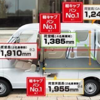 物の移動、運搬 加須市から